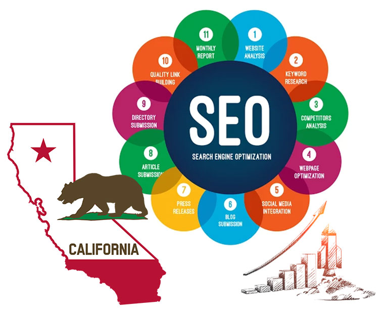SEO Services California| Web Design Company California